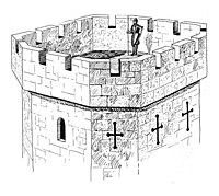 Battlement - Wikipedia, the free encyclopedia