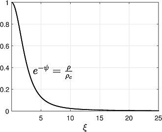 Emden–Chandrasekhar equation - Numerical solution of Emden–Chandrasekhar equation