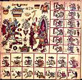 Codex Borbonicus (p. 20).jpg