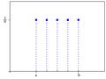 DUniform distribution PDF.png