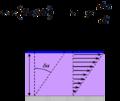 Deformacion en fluidos con Ley de Newton.png