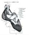 Diagram of a Climbing Shoe.png