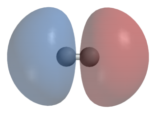 Antibonding molecular orbital type of molecular orbital (MO) that weakens the bond between two atoms and helps to raise the energy of the molecule relative to the separated atom; is normally higher in energy than bonding molecular orbital