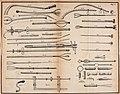 Dr. Civiale's chirurgische Therapeutik der Steinkrankheit (1837) (14764147262).jpg