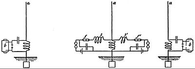 EB1911 Telegraph - antenna direct-coupled to closed oscillatory circuit.jpg