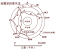Earthquake wave paths in Chinese.png