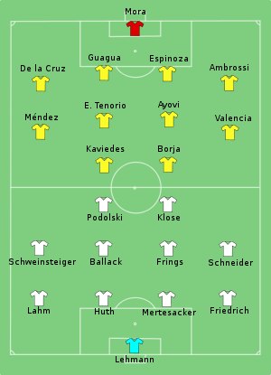 Ecuador-Germany line ups.svg