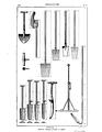 Encyclopédie moderne - 1861, Atlas, T01, Pl3.png
