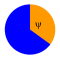 Erroneous golden angle pie chart.png