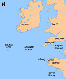 Map Of The Atlantic Ocean Showing Position Naval Battle On 1 June 1794