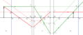 Formule de Gullstrand démonstration.png