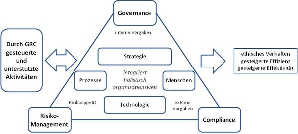 Corporate Governance Springerlink 3
