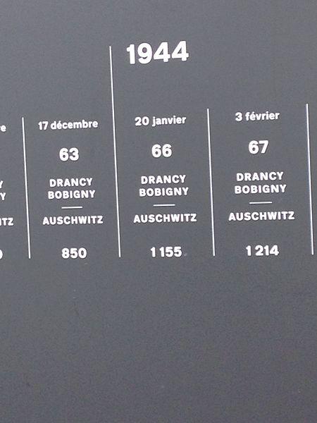 Détail de la frise chronologique des convois de déportés de France vers les camps d'extermination. La frise est installée à  la Gare de Bobigny.