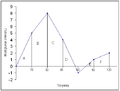 Glykemiskt Index.PNG