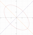 Graf relativt standardbasen.png