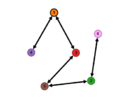 GraphA1.png