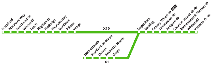 Green Line X1 and X10 route diagram.PNG