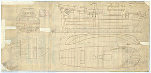 HMS Halifax (1768) - Original Royal Navy plans of HMS Halifax