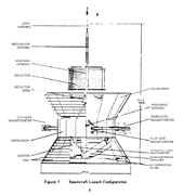 Launch configuration diagram