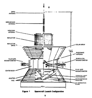 Helios (spacecraft) - Launch configuration diagram