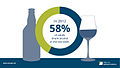 In 2012 58% of adults drank alcohol in the last week.jpg