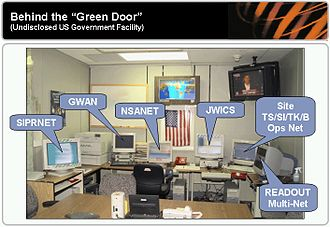 National Security Agency - Behind the Green Door – Secure communications room with separate computer terminals for access to SIPRNET, GWAN, NSANET, and JWICS
