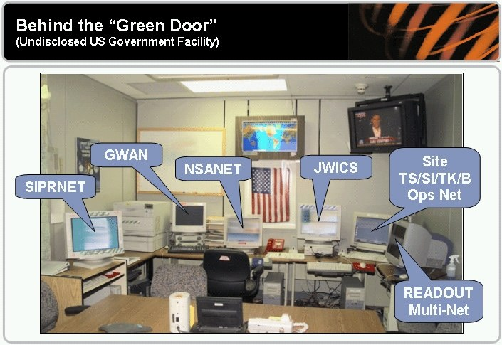 Intel GreenDoor