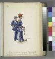 Italy, San Marino, 1870-1900 (NYPL b14896507-1512099).tiff