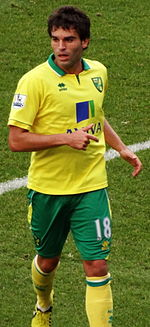 Javier Garrido of Norwich City.jpg