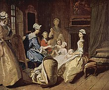 Thoughts On The Education Of Daughters Wikip 233 Dia