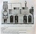 """Les merveilles de l'industrie, 1873 """"Coupe de deux chaudières a savon chauffées par la vapeur et opération de l'empàtage"""". (4618577636).jpg"""