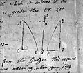 Letter from James Jurin. Wellcome L0025204.jpg