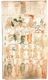 The imperial coronation of Henry VI.  in Liber ad honorem Augusti