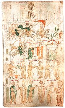 http://de.wikipedia.org/wiki/Liber_ad_honorem_Augusti_sive_de_rebus_Siculis