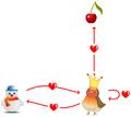 Logiquepremierordre modele exemple.png