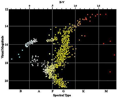 Globular cluster - Wikipedia