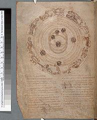 NLW MS 735C Astronomy