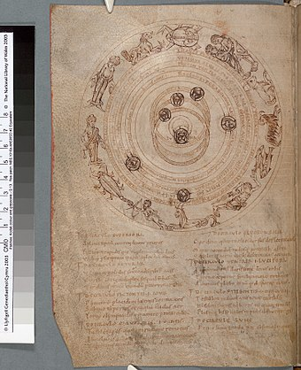An astronomical chart from an early scientific manuscript, c. 1000 Medieval Astronomy (f.4v).jpg