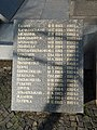 Memorial sign in honor of those killed in the local wars (7).jpg