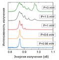Micro-PL spectrum.png