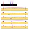 Monochord.Balmer-Serie.png