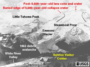 Emmons Glacier - Illustration of area around Emmons Glacier