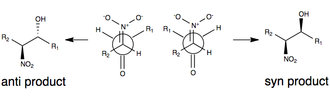 Nitroaldol reaction - Henry Stereoselection Without Modification