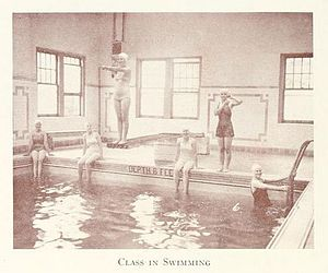 "North Carolina School for the Deaf - ""Class in Swimming,"" undated photograph from North Carolina School for the Deaf at Morganton, 1894-1944 (page 68)"