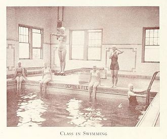 """North Carolina School for the Deaf - """"Class in Swimming,"""" undated photograph from North Carolina School for the Deaf at Morganton, 1894-1944 (page 68)"""