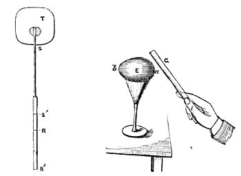 PSM V09 D179 Simple example of electroscope use.jpg