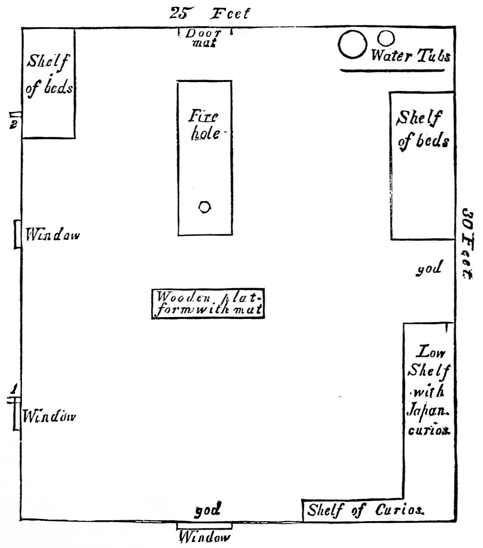 PSM V33 D517 Plan of an ainu house