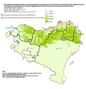 Basque language  Wikipedia