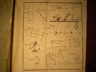 Johann Baptiste Horvath - Image: Physica Generalis P2