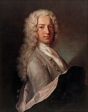 Daniel Bernoulli: Age & Birthday